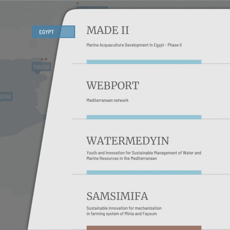CIHEAM EXCO 2019 - Maps Screen 02